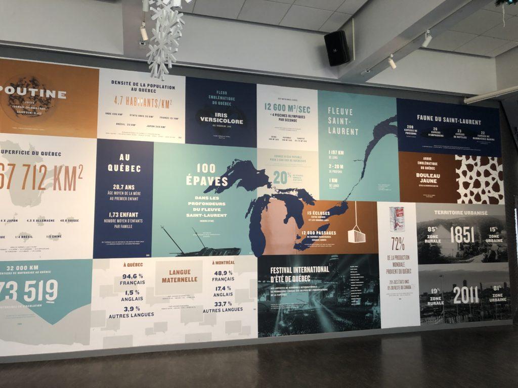 Exposition à l'observatoire de la Capitale à Québec
