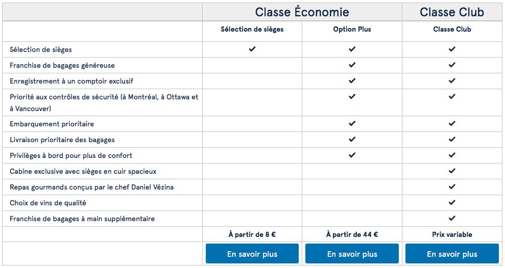 Comparatif classe économie - classe club - Air Transat